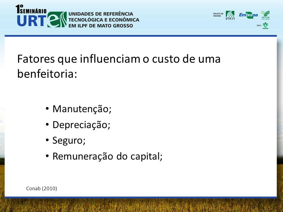 Fatores que influenciam o custo de uma benfeitoria: Manutenção; Depreciação; Seguro; Remuneração do capital; Conab (2010)