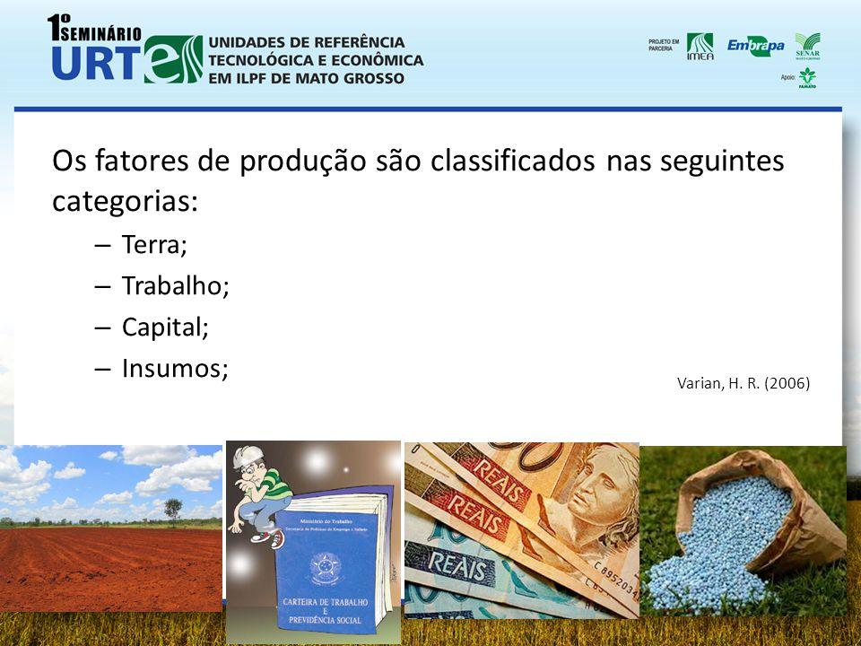 Os fatores de produção são classificados nas seguintes categorias: – Terra; – Trabalho; – Capital; – Insumos; Varian, H. R. (2006)