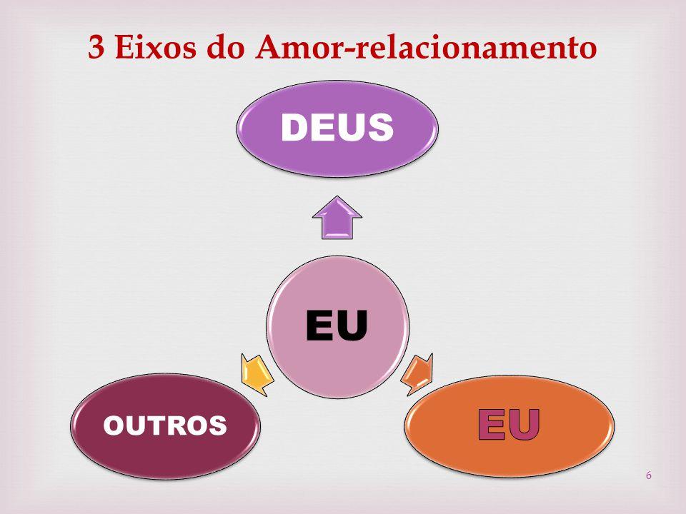 6 3 Eixos do Amor-relacionamento EU DEUS OUTROS