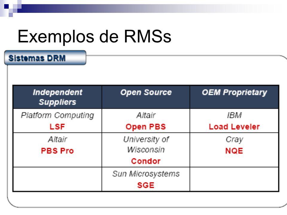DCC/FCUP Grid Computing1 Exemplos de RMSs