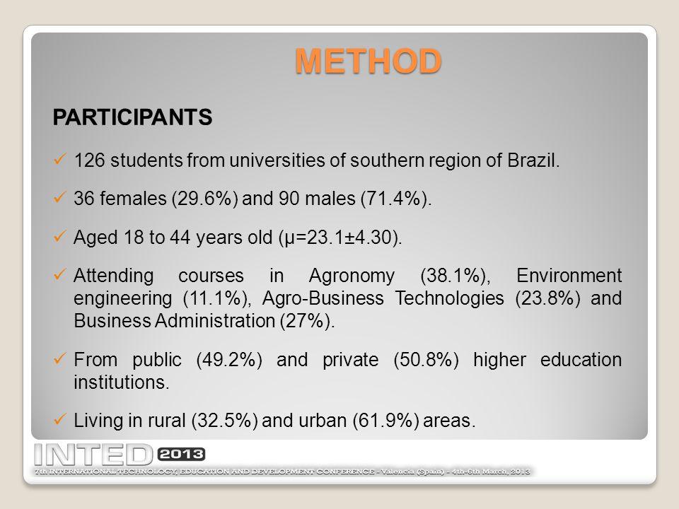 MEASURE Academic Experiences Questionnaire (QVA-r) (Almeida, Soares, & Ferreira, 1999; adapted by Granado (2004) and Santos, Noronha, Amaro, & Villar (2005).