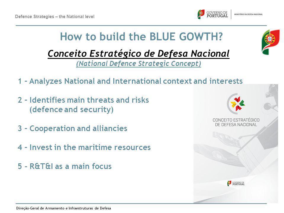 Direção-Geral de Armamento e Infraestruturas de Defesa 10 How to build the BLUE GOWTH? Conceito Estratégico de Defesa Nacional (National Defence Strat