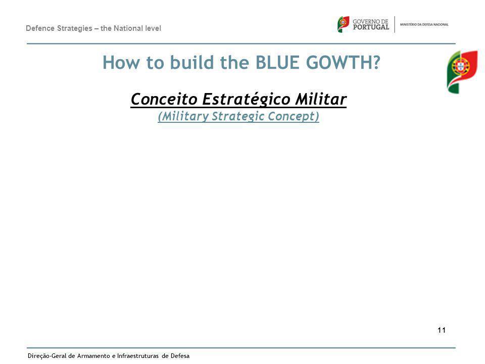 Direção-Geral de Armamento e Infraestruturas de Defesa 11 How to build the BLUE GOWTH? Conceito Estratégico Militar (Military Strategic Concept) Defen