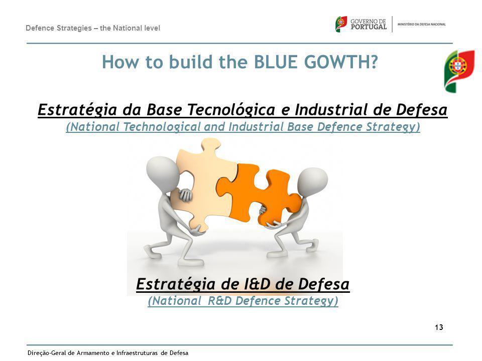 Direção-Geral de Armamento e Infraestruturas de Defesa 13 How to build the BLUE GOWTH? Estratégia da Base Tecnológica e Industrial de Defesa (National