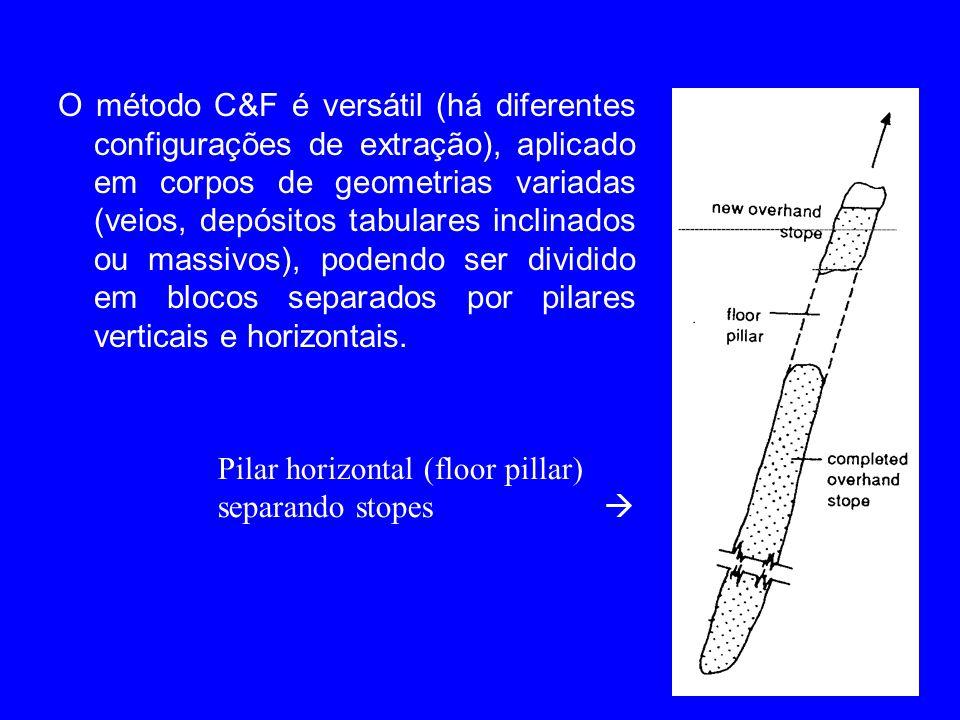 O método C&F é versátil (há diferentes configurações de extração), aplicado em corpos de geometrias variadas (veios, depósitos tabulares inclinados ou