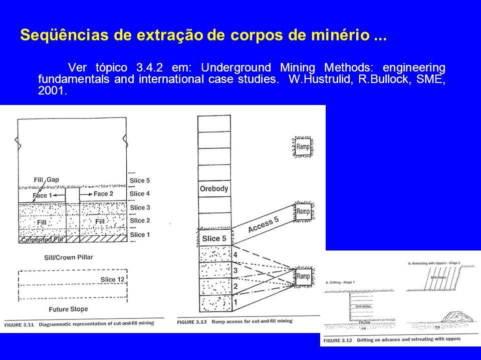 Seqüências de extração de corpos de minério... Ver tópico 3.4.2 em: Underground Mining Methods: engineering fundamentals and international case studie