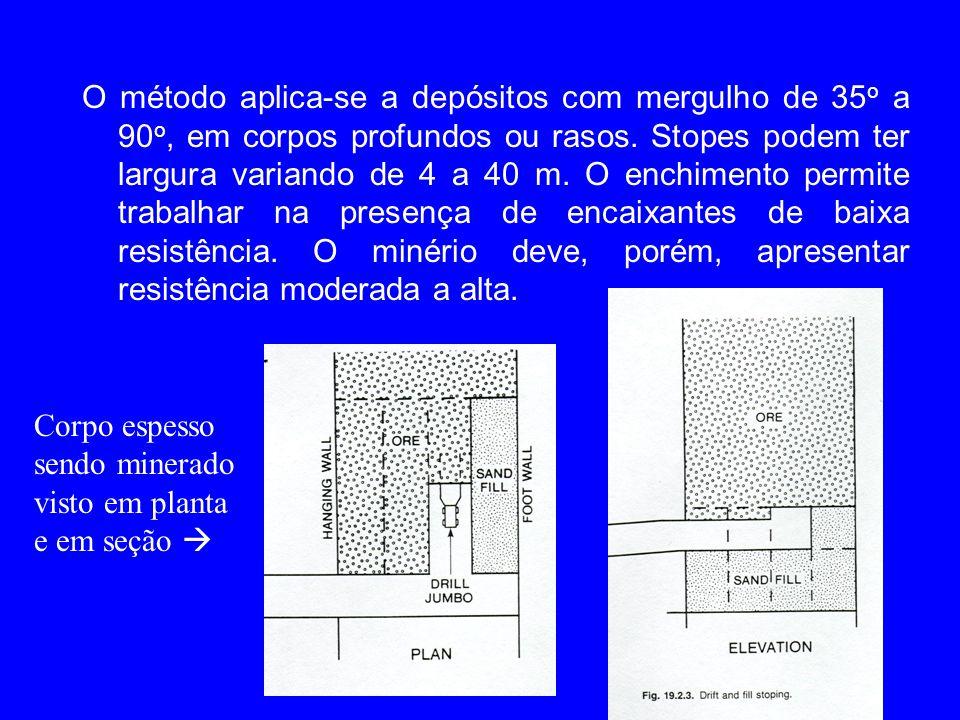 O método aplica-se a depósitos com mergulho de 35 o a 90 o, em corpos profundos ou rasos. Stopes podem ter largura variando de 4 a 40 m. O enchimento