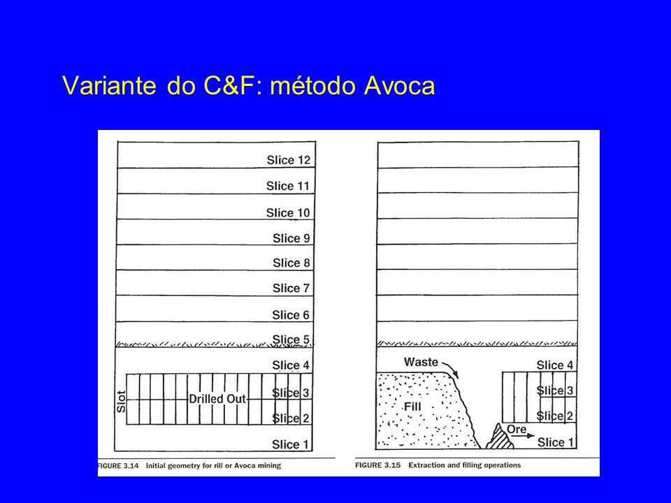 Variante do C&F: método Avoca