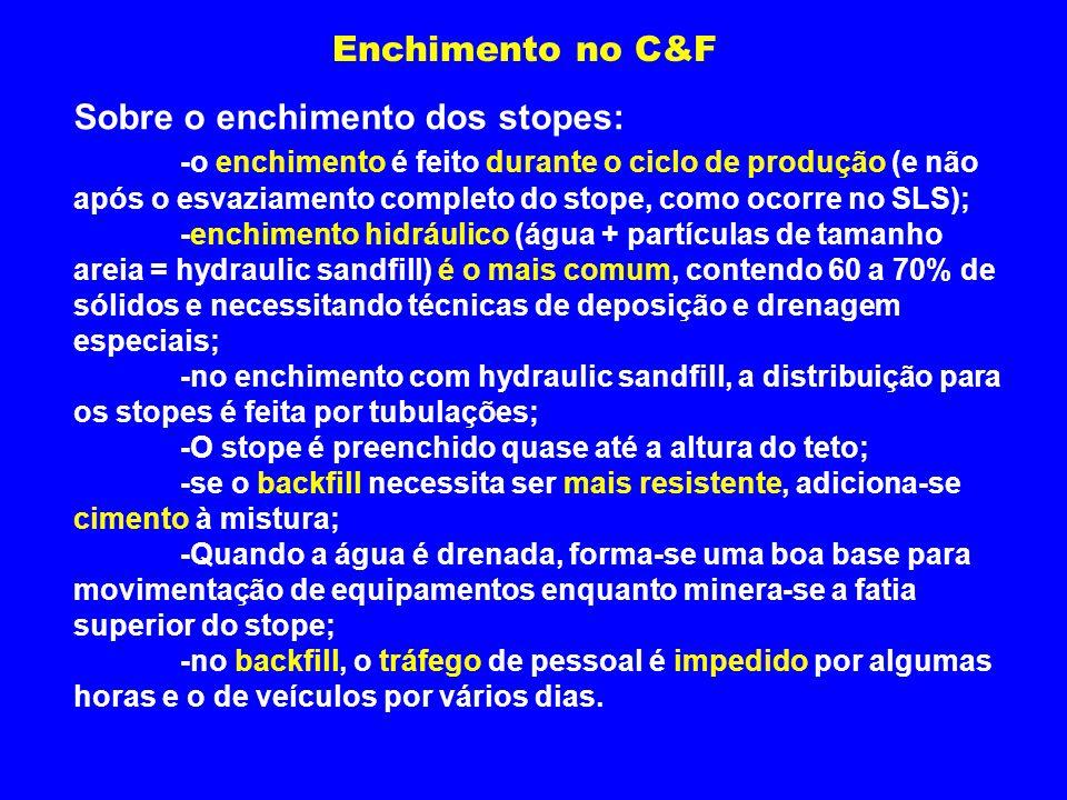 Enchimento no C&F Sobre o enchimento dos stopes: -o enchimento é feito durante o ciclo de produção (e não após o esvaziamento completo do stope, como