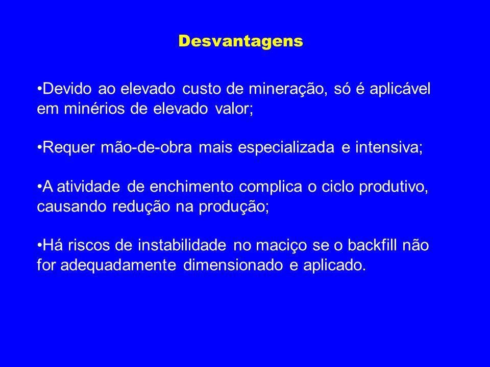 Desvantagens Devido ao elevado custo de mineração, só é aplicável em minérios de elevado valor; Requer mão-de-obra mais especializada e intensiva; A a