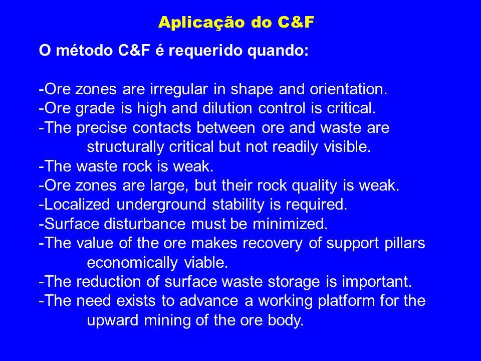 Aplicação do C&F O método C&F é requerido quando: -Ore zones are irregular in shape and orientation. -Ore grade is high and dilution control is critic