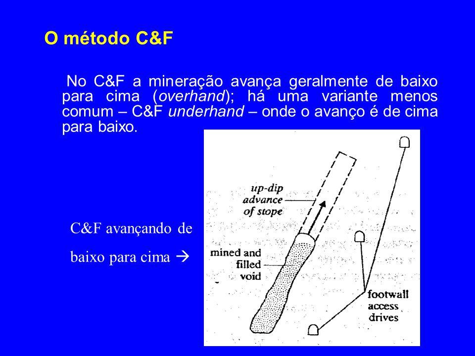 O método C&F No C&F a mineração avança geralmente de baixo para cima (overhand); há uma variante menos comum – C&F underhand – onde o avanço é de cima