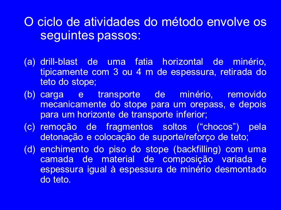 O ciclo de atividades do método envolve os seguintes passos: (a)drill-blast de uma fatia horizontal de minério, tipicamente com 3 ou 4 m de espessura,