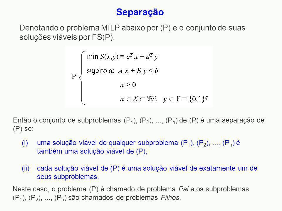 Separação Denotando o problema MILP abaixo por (P) e o conjunto de suas soluções viáveis por FS(P). (i)uma solução viável de qualquer subproblema (P 1