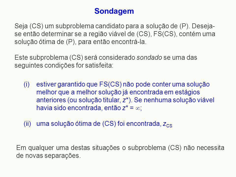 Sondagem Seja (CS) um subproblema candidato para a solução de (P). Deseja- se então determinar se a região viável de (CS), FS(CS), contém uma solução
