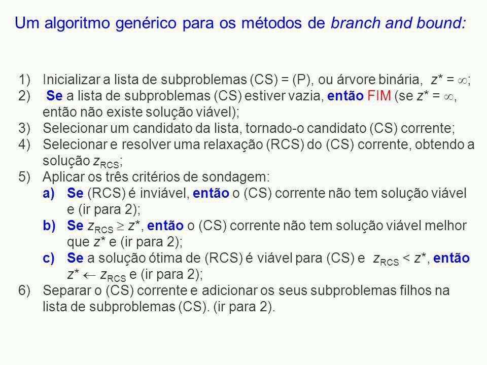 Um algoritmo genérico para os métodos de branch and bound: 1)Inicializar a lista de subproblemas (CS) = (P), ou árvore binária, z* =  ; 2) Se a lista