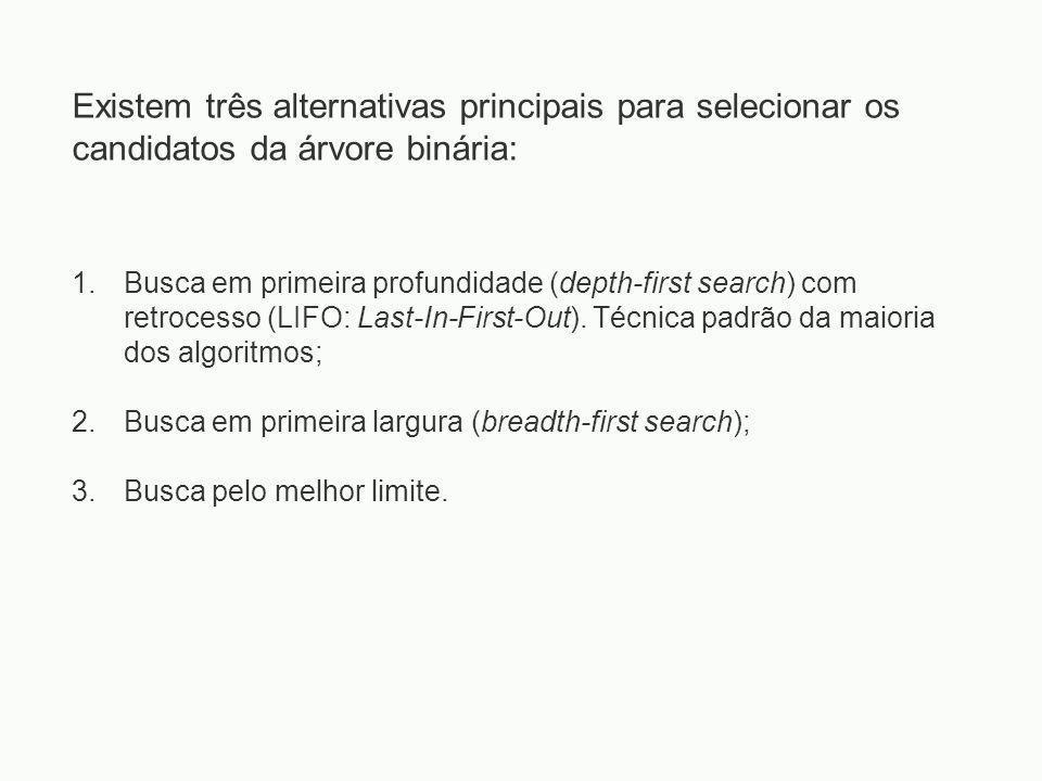 Existem três alternativas principais para selecionar os candidatos da árvore binária: 1.Busca em primeira profundidade (depth-first search) com retroc