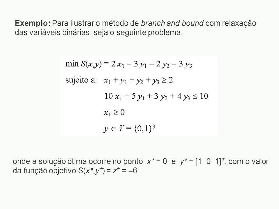 Exemplo: Para ilustrar o método de branch and bound com relaxação das variáveis binárias, seja o seguinte problema: onde a solução ótima ocorre no pon