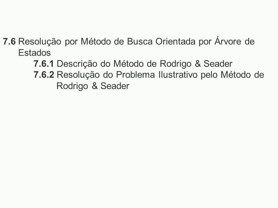 7.6 Resolução por Método de Busca Orientada por Árvore de Estados 7.6.1 Descrição do Método de Rodrigo & Seader 7.6.2 Resolução do Problema Ilustrativ