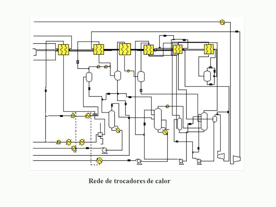 Rede de trocadores de calor