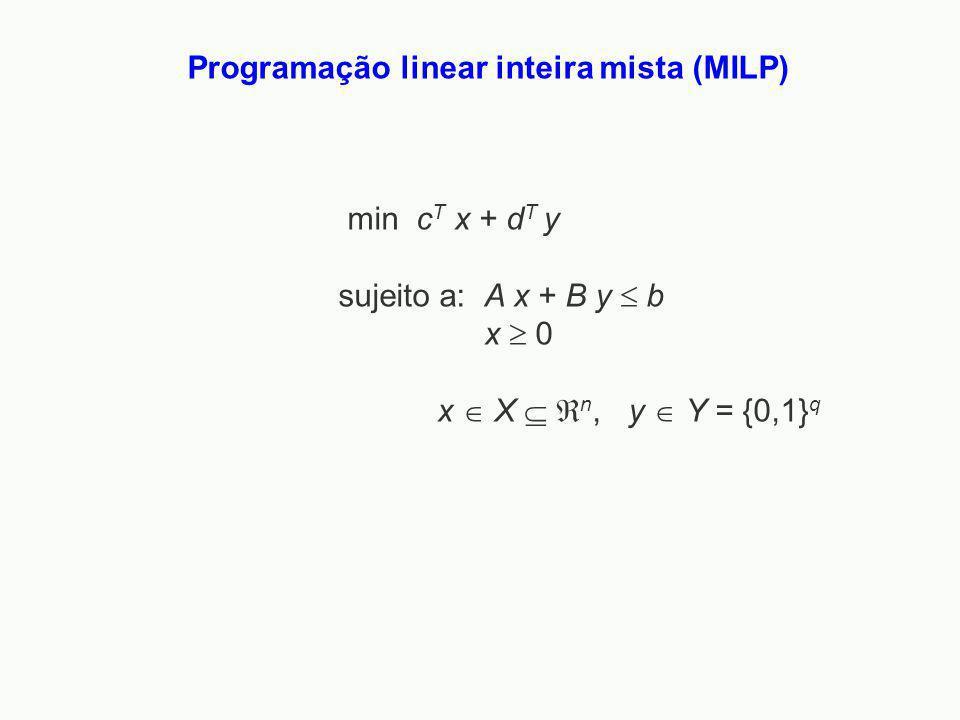 Programação linear inteira mista (MILP) min c T x + d T y sujeito a: A x + B y  b x  0 x  X   n, y  Y = {0,1} q