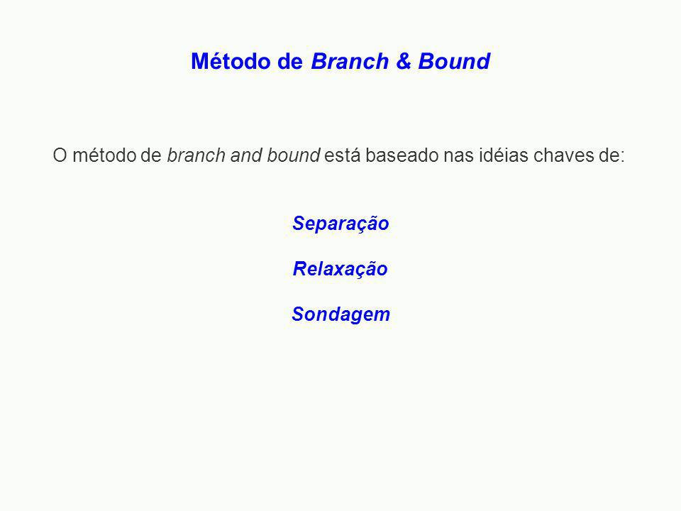 Método de Branch & Bound O método de branch and bound está baseado nas idéias chaves de: Separação Relaxação Sondagem
