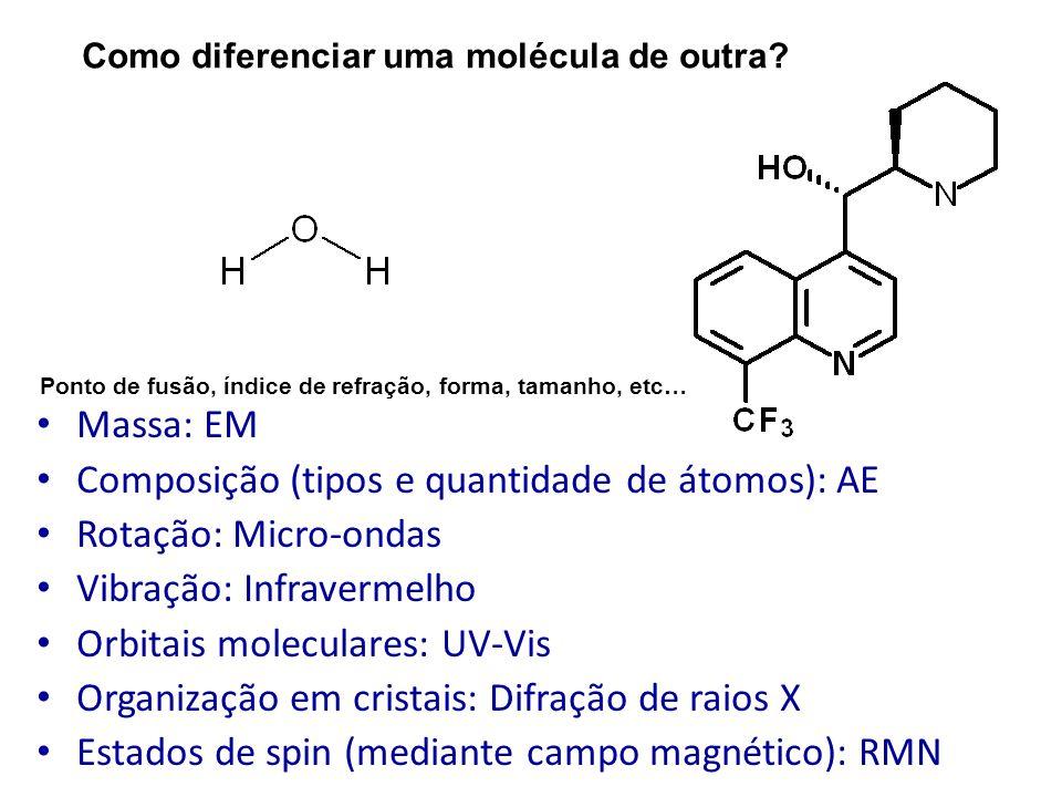 Como diferenciar uma molécula de outra? Massa: EM Composição (tipos e quantidade de átomos): AE Rotação: Micro-ondas Vibração: Infravermelho Orbitais
