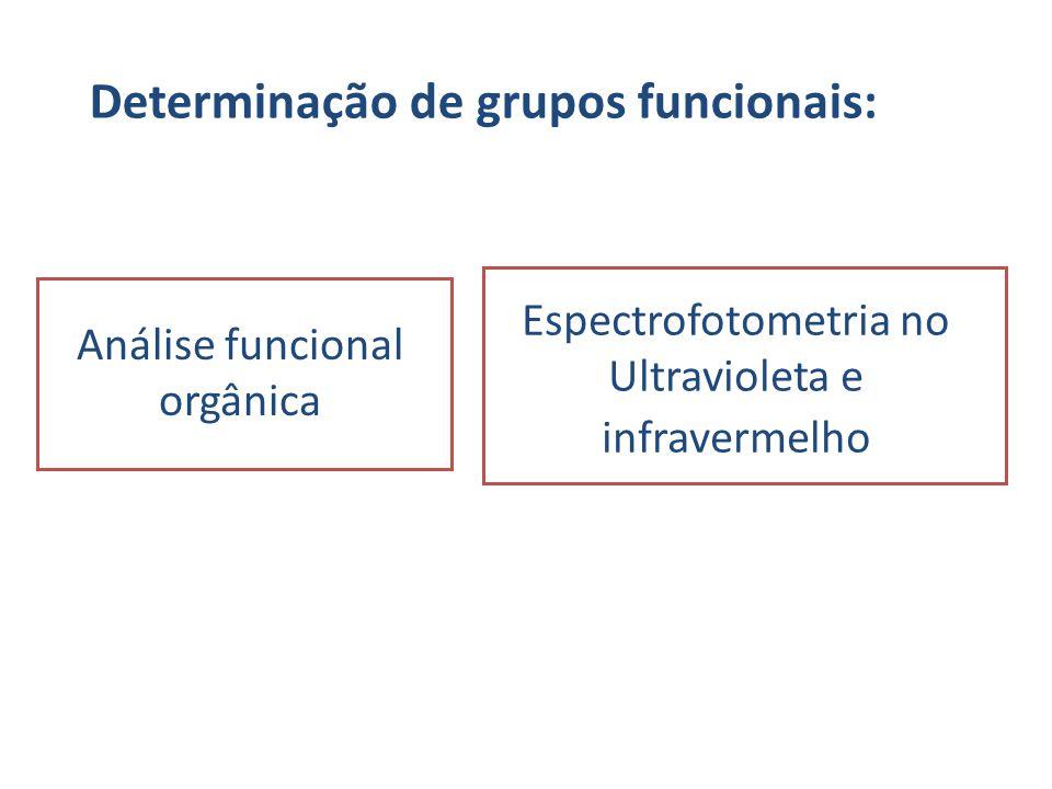 Análise funcional orgânica Espectrofotometria no Ultravioleta e infravermelho Determinação de grupos funcionais: