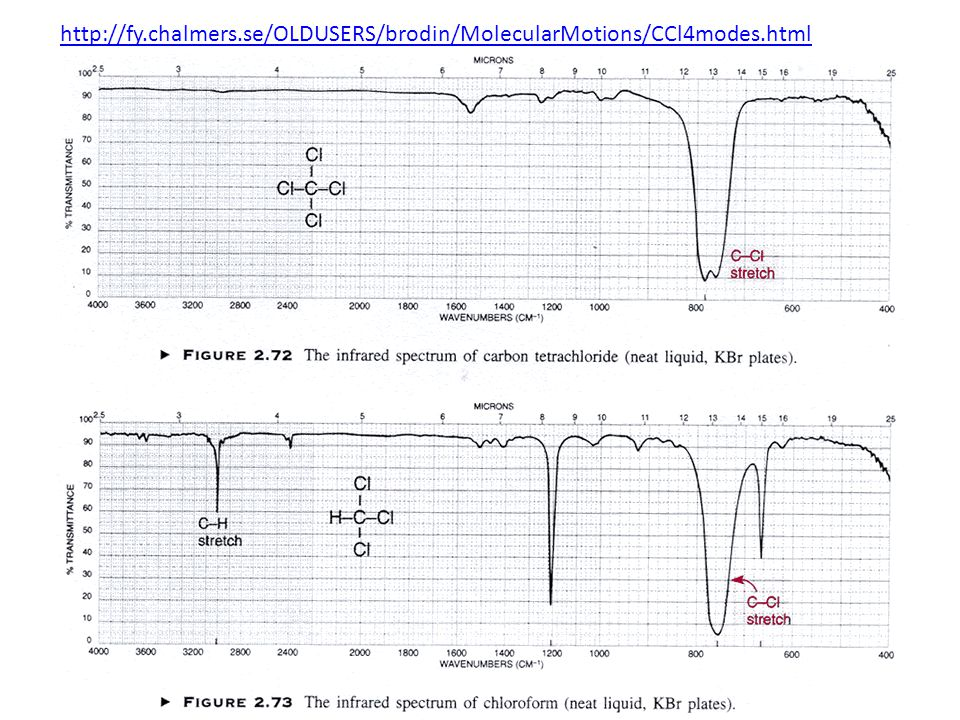 http://fy.chalmers.se/OLDUSERS/brodin/MolecularMotions/CCl4modes.html