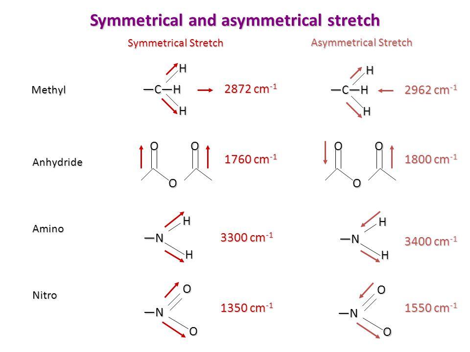 Symmetrical and asymmetrical stretch Methyl 2872 cm -1 Symmetrical Stretch Asymmetrical Stretch —C—H—C—H—C—H—C—HHH —C—H—C—H—C—H—C—HHH Anhydride OOO 17