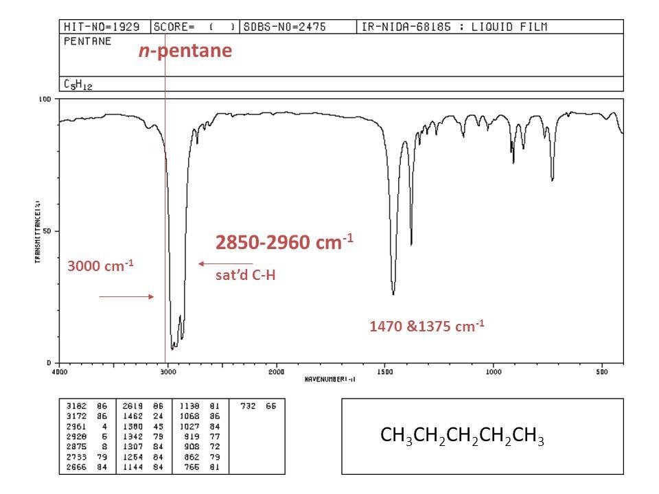 n-pentane CH 3 CH 2 CH 2 CH 2 CH 3 3000 cm -1 1470 &1375 cm -1 2850-2960 cm -1 sat'd C-H