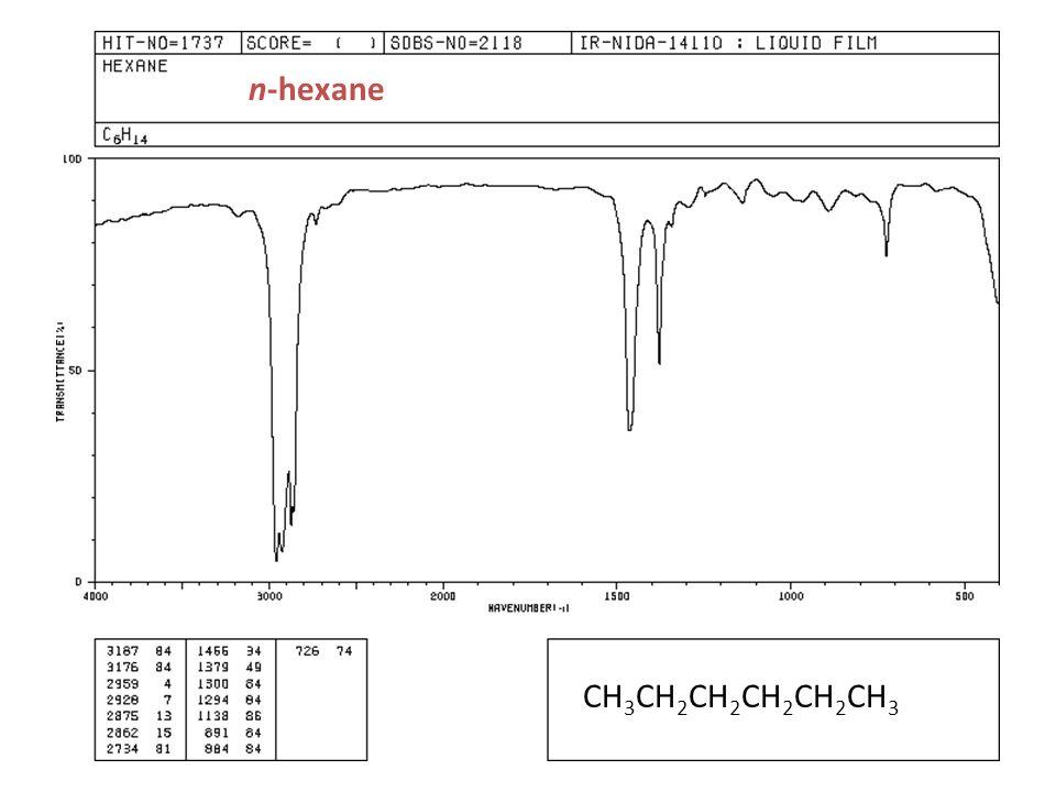 CH 3 CH 2 CH 2 CH 2 CH 2 CH 3 n-hexane