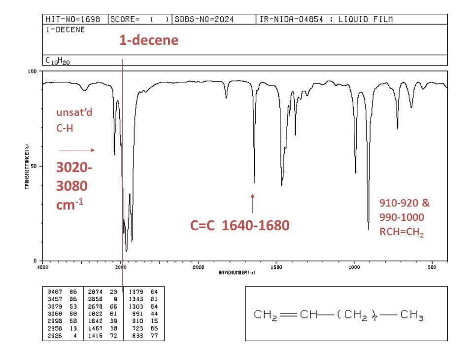1-decene 910-920 & 990-1000 RCH=CH 2 C=C 1640-1680 unsat'd C-H 3020- 3080 cm -1
