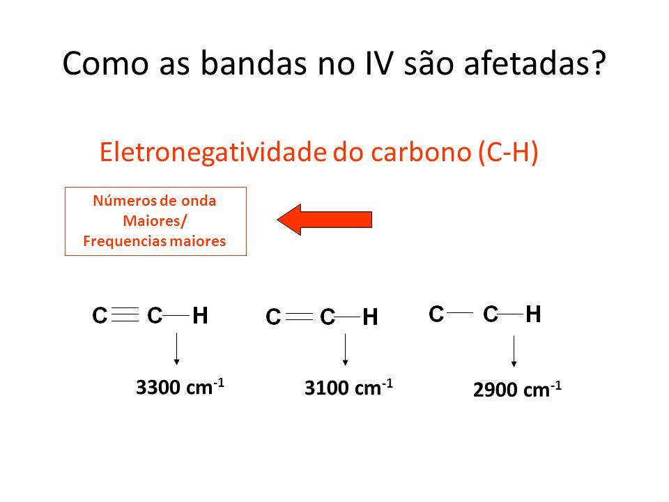 Como as bandas no IV são afetadas? Eletronegatividade do carbono (C-H) Números de onda Maiores/ Frequencias maiores 3300 cm -1 3100 cm -1 2900 cm -1