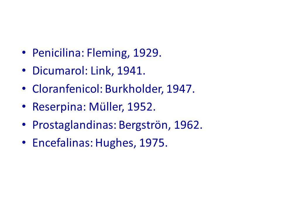 Penicilina: Fleming, 1929. Dicumarol: Link, 1941. Cloranfenicol: Burkholder, 1947. Reserpina: Müller, 1952. Prostaglandinas: Bergströn, 1962. Encefali