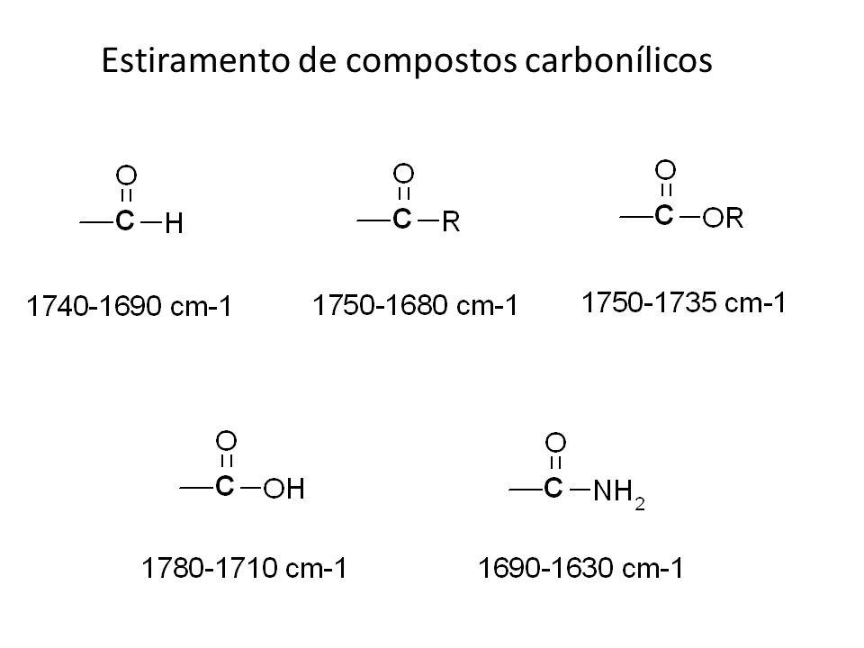 Estiramento de compostos carbonílicos