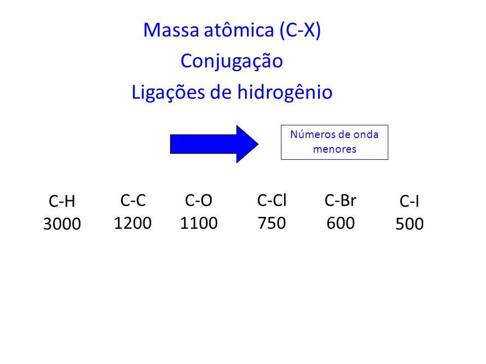 Massa atômica (C-X) Conjugação Ligações de hidrogênio Números de onda menores C-H 3000 C-C 1200 C-O 1100 C-Cl 750 C-Br 600 C-I 500