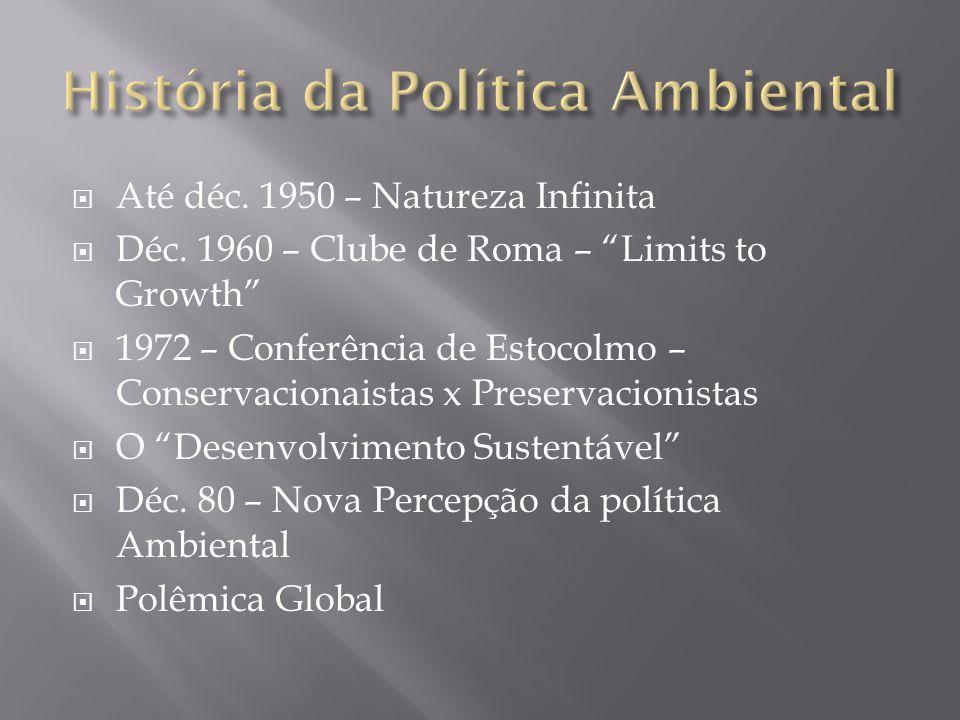 " Até déc. 1950 – Natureza Infinita  Déc. 1960 – Clube de Roma – ""Limits to Growth""  1972 – Conferência de Estocolmo – Conservacionaistas x Preserva"
