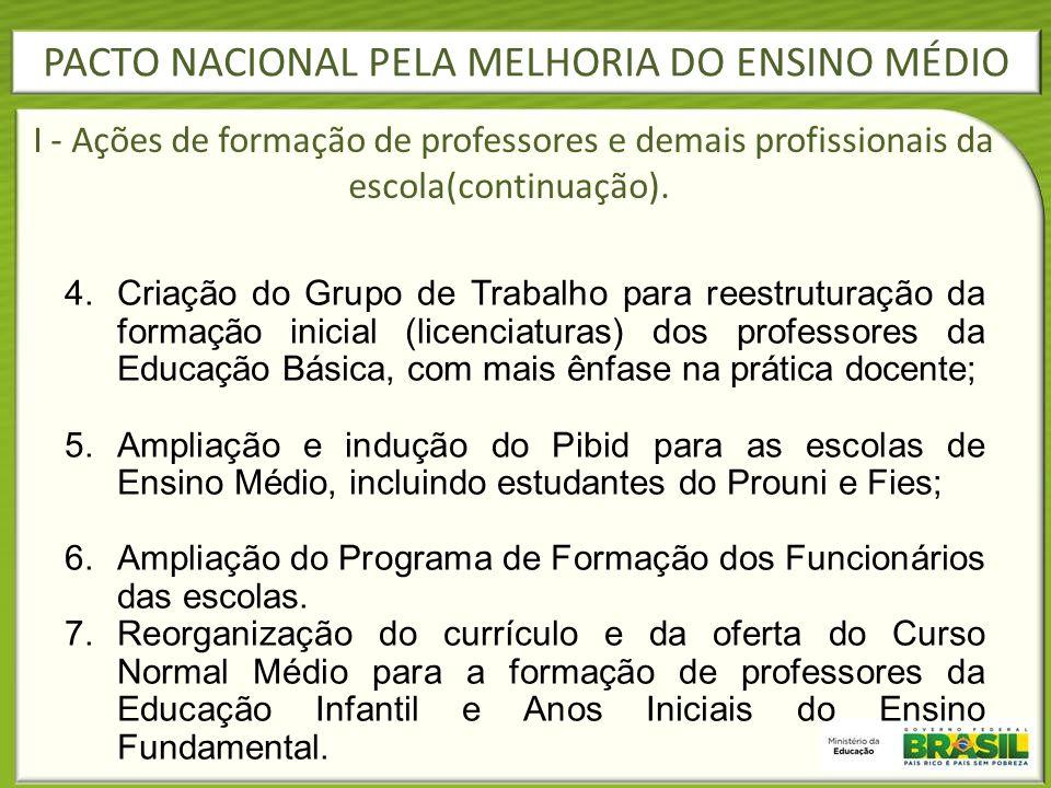 PACTO NACIONAL PELA MELHORIA DO ENSINO MÉDIO I - Ações de formação de professores e demais profissionais da escola(continuação). 4.Criação do Grupo de