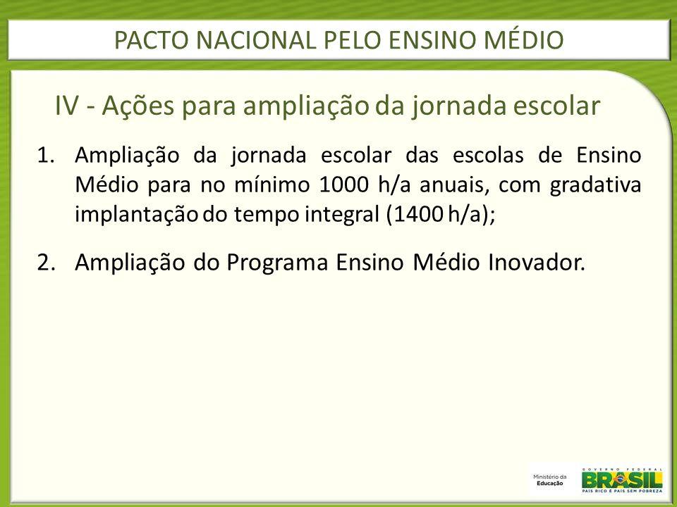 1.Ampliação da jornada escolar das escolas de Ensino Médio para no mínimo 1000 h/a anuais, com gradativa implantação do tempo integral (1400 h/a); 2.A