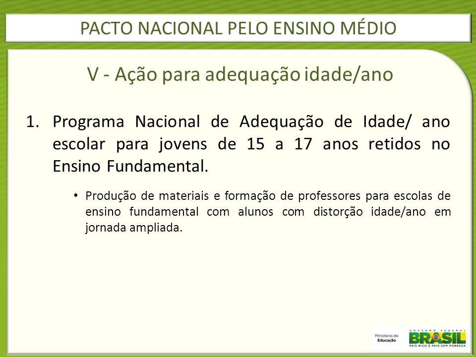 1.Programa Nacional de Adequação de Idade/ ano escolar para jovens de 15 a 17 anos retidos no Ensino Fundamental. Produção de materiais e formação de