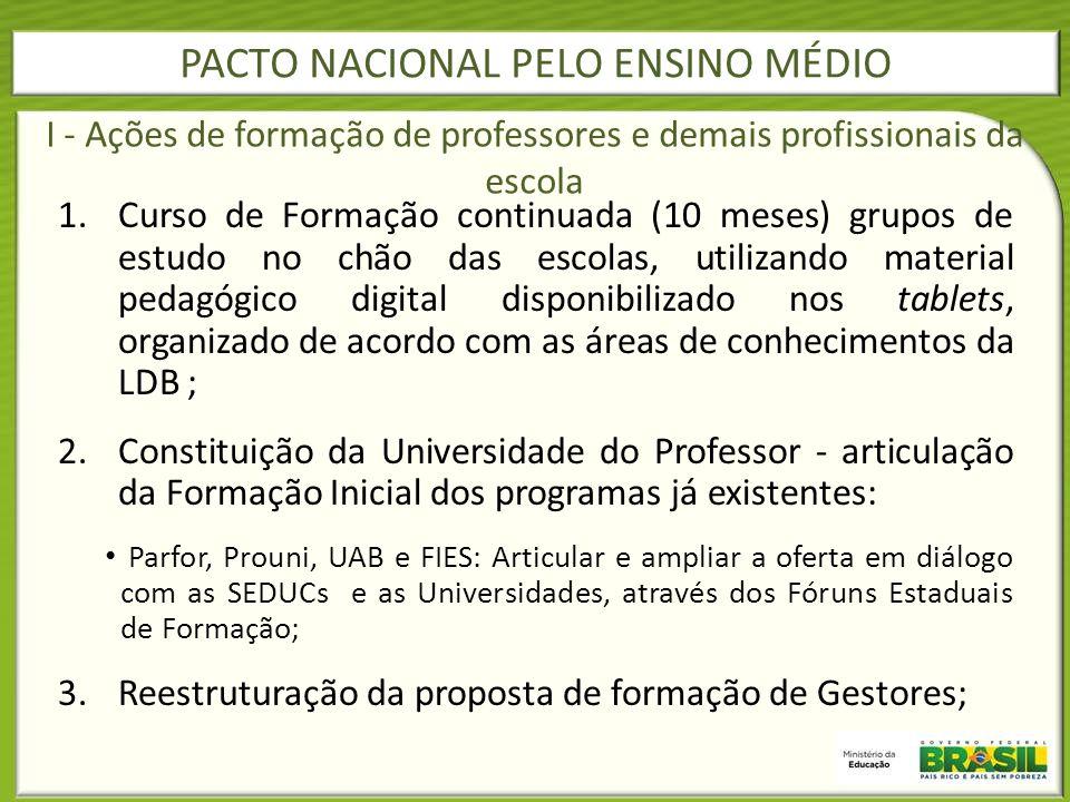 1.Continuar o processo de expansão da Rede Federal de Educação Profissional e Tecnológica; 2.Ampliar o financiamento do Brasil Profissionalizado; IX - Ações para Ampliação do Ensino Médio Integrado e Concomitante com Educação Profissional e Tecnológica: PACTO NACIONAL PELO ENSINO MÉDIO