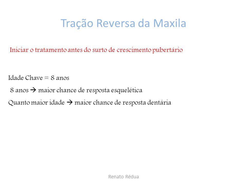 Renato Rédua Iniciar o tratamento antes do surto de crescimento pubertário Tração Reversa da Maxila Idade Chave = 8 anos 8 anos  maior chance de resp
