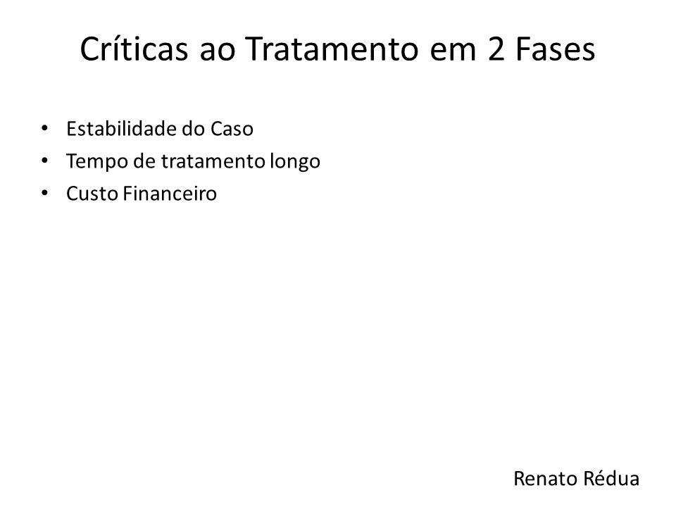 Críticas ao Tratamento em 2 Fases Estabilidade do Caso Tempo de tratamento longo Custo Financeiro Renato Rédua