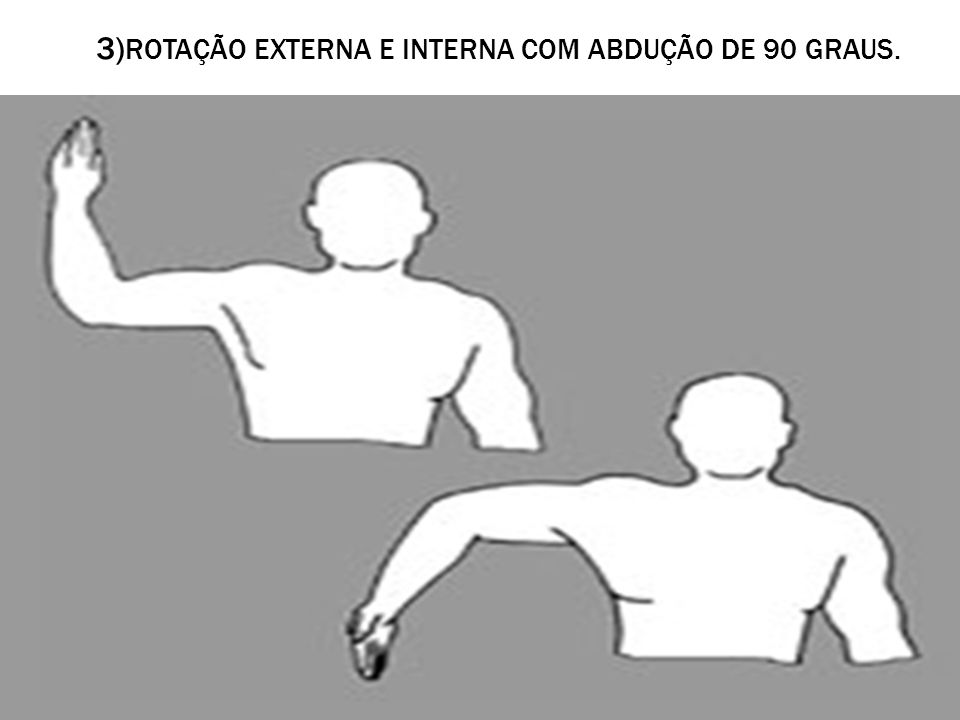 3) ROTAÇÃO EXTERNA E INTERNA COM ABDUÇÃO DE 90 GRAUS.
