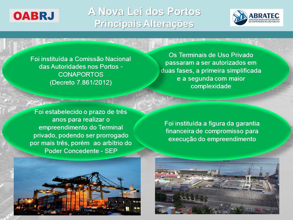 Foi estabelecido o prazo de três anos para realizar o empreendimento do Terminal privado, podendo ser prorrogado por mais três, porém ao arbítrio do Poder Concedente - SEP Os Terminais de Uso Privado passaram a ser autorizados em duas fases, a primeira simplificada e a segunda com maior complexidade Foi instituída a Comissão Nacional das Autoridades nos Portos - CONAPORTOS (Decreto 7.861/2012) Foi instituída a Comissão Nacional das Autoridades nos Portos - CONAPORTOS (Decreto 7.861/2012) Foi instituída a figura da garantia financeira de compromisso para execução do empreendimento A Nova Lei dos Portos Principais Alterações