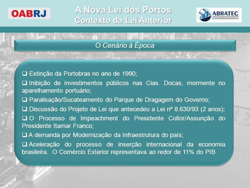 O Cenário à Época  Extinção da Portobras no ano de 1990;  Inibição de investimentos públicos nas Cias. Docas, mormente no aparelhamento portuário; 