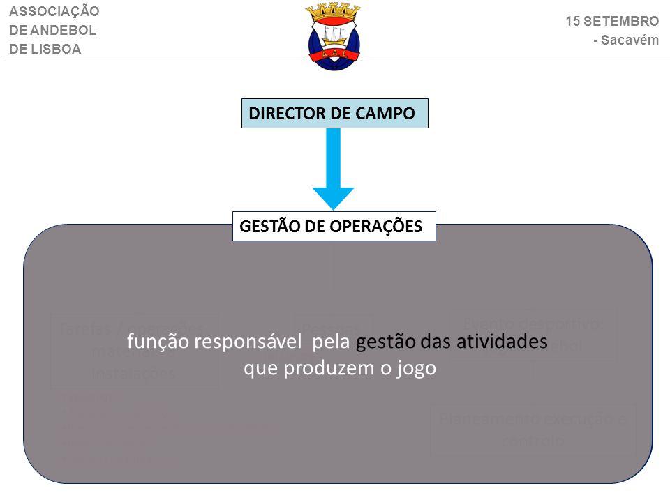 ASSOCIAÇÃO DE ANDEBOL DE LISBOA Planeamento execução e controlo DIRECTOR DE CAMPO Tarefas / operações, materiais e instalações Evento desportivo: jogo