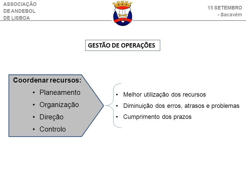 ASSOCIAÇÃO DE ANDEBOL DE LISBOA 15 SETEMBRO - Sacavém Coordenar recursos: Planeamento Organização Direção Controlo Melhor utilização dos recursos Dimi