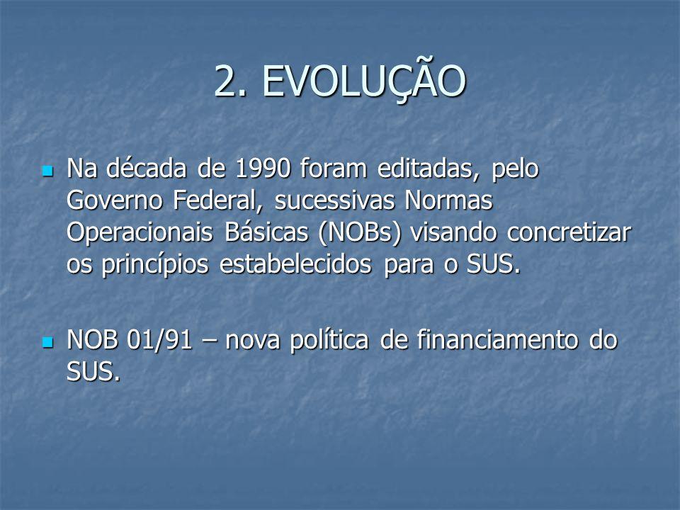 2. EVOLUÇÃO Na década de 1990 foram editadas, pelo Governo Federal, sucessivas Normas Operacionais Básicas (NOBs) visando concretizar os princípios es
